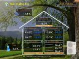 Avtomatizacija hiše, rešitve za pametni dom, regulator Dialog, daljinski nadzor ogrevanja 010