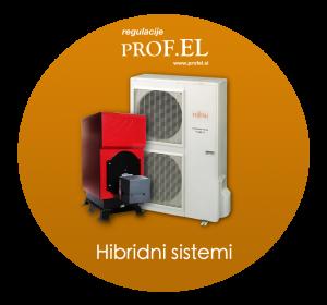 Hibridni-sistem
